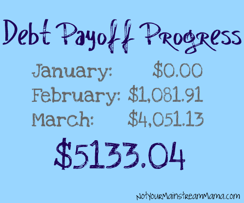 Debt Payoff Progress through March 2013
