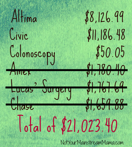 Debt Totals through April 2013