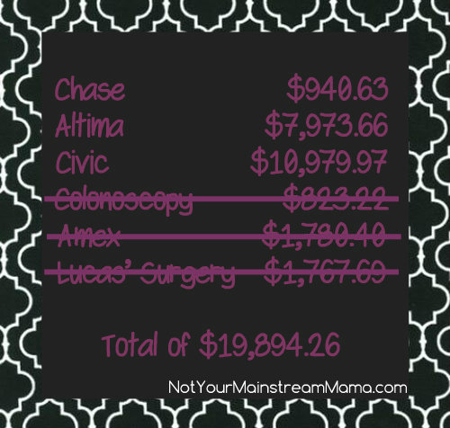 Debt Totals through May 2013