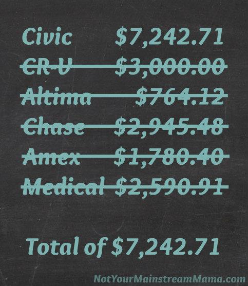Debt Totals through February 2014